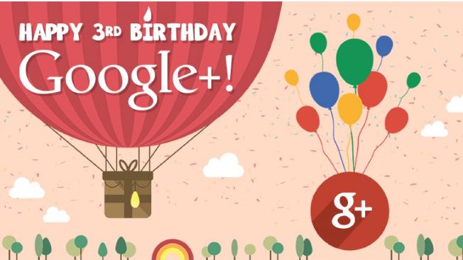 Google+ 3rd B-Day